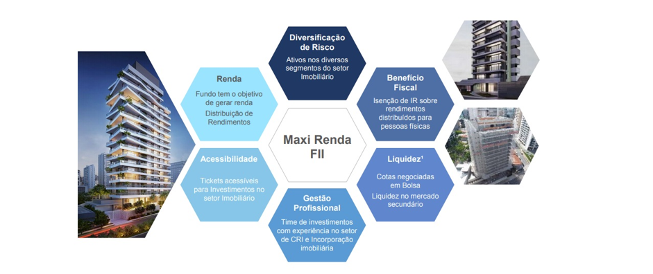 MXRF11-MAXI-RENDA