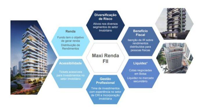 MXRF12: Objetivo do MXRF11
